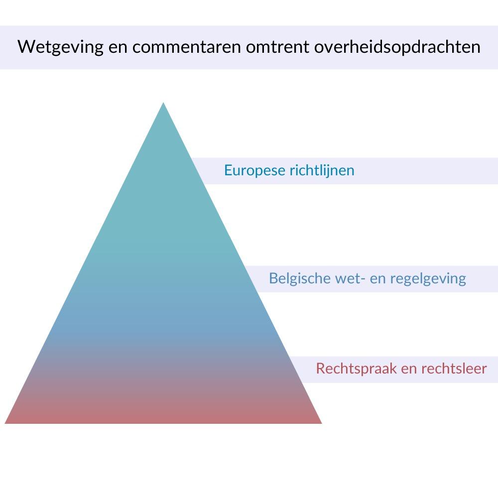 benl_ebp_triangle_lois_V2